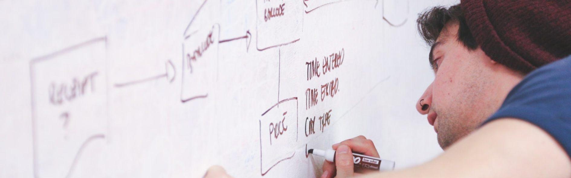 Descubre el mapa de procesos y cómo elaborar uno paso a paso